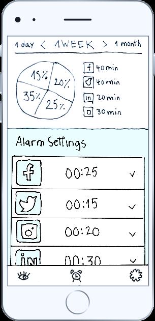 Cuckoo Alarm Setting